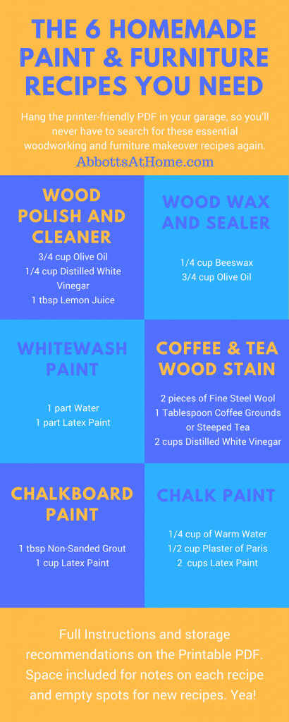 Save these 6 Homemade Wood Finishing Recipes for woodworking and furniture finishing. Homemade Wood Cleaner and Restorer Recipe, Chalk Paint Recipe with Plaster of Paris, Chalk Board Paint Recipe, Homemade Wood Stains, Homemade Whitewash Recipe, and a Recipe for Beeswax Furniture Polish. Printer-friendly PDF to hang in your garage. Room for your recipes included. #homemade #furniture #recipe #stain #chalk